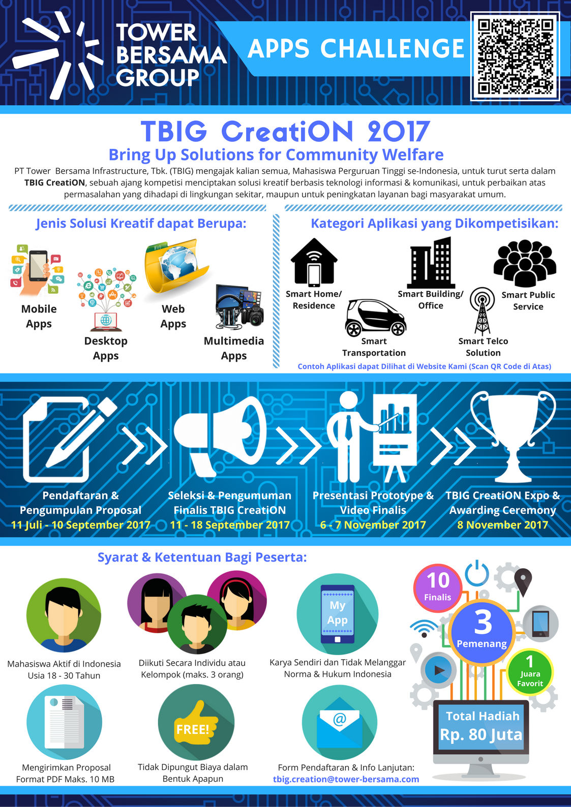 tbig-creation-poster